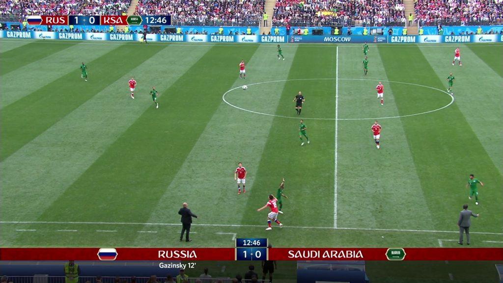 grafica mondiali calcio 2018