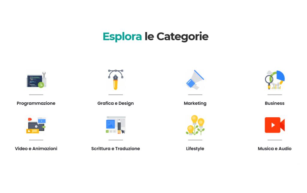 Le categorie dei progetti di Ijob